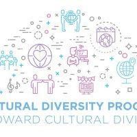 Cultural Diversity Program (CDP) Application Workshops